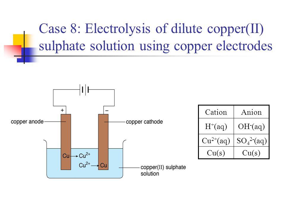 Case 8: Electrolysis of dilute copper(II) sulphate solution using copper electrodes CationAnion H + (aq)OH - (aq) Cu 2+ (aq)SO 4 2- (aq) Cu(s)