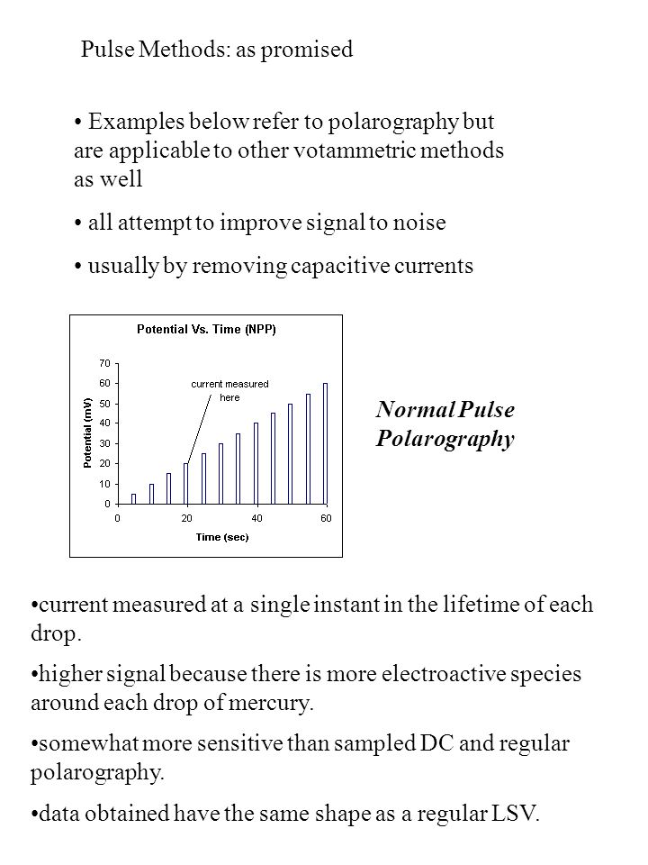 Pulse Methods: as promised Examples below refer to polarography but are applicable to other votammetric methods as well all attempt to improve signal
