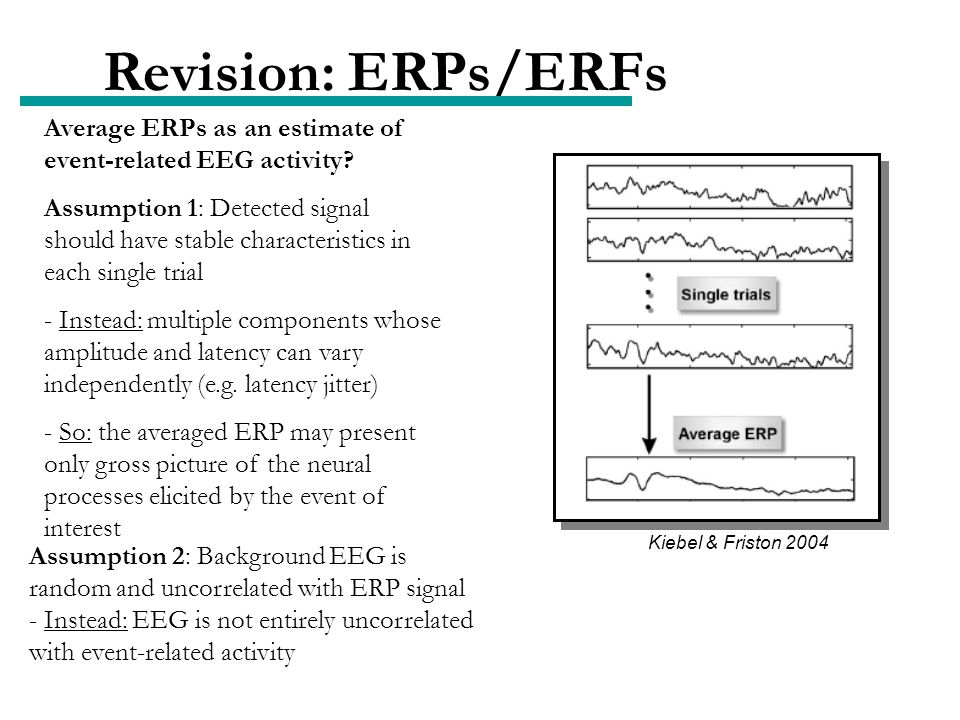 Revision: ERPs/ERFs Kiebel & Friston 2004 Average ERPs as an estimate of event-related EEG activity.