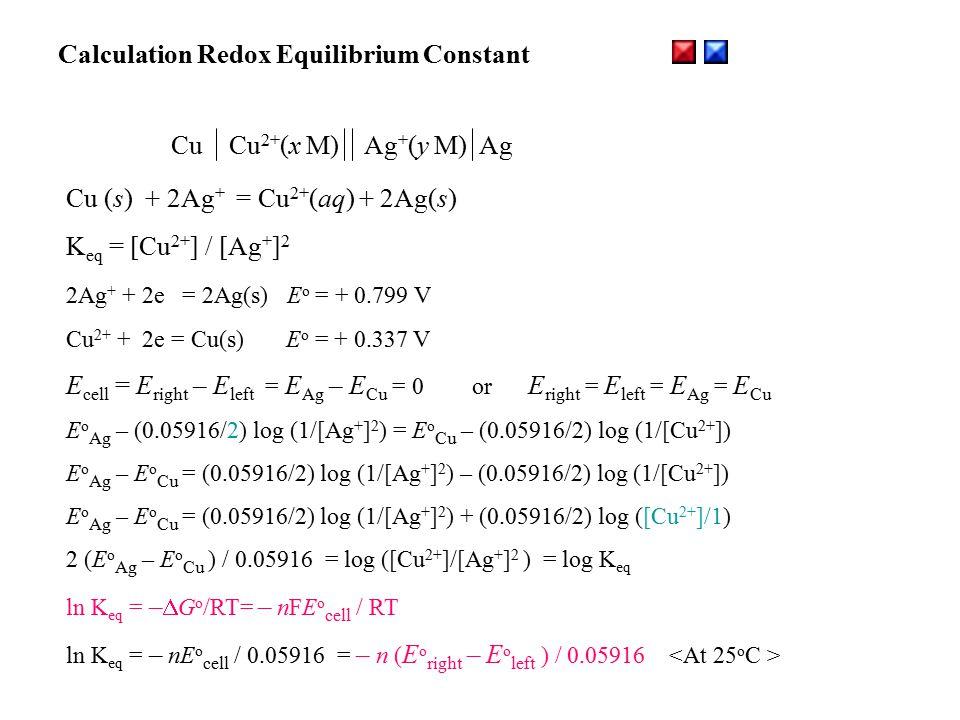 Calculation Redox Equilibrium Constant Cu Cu 2+ (x M) Ag + (y M) Ag Cu (s) + 2Ag + = Cu 2+ (aq) + 2Ag(s) K eq = [Cu 2+ ] / [Ag + ] 2 2Ag + + 2e = 2Ag(s) E o = + 0.799 V Cu 2+ + 2e = Cu(s) E o = + 0.337 V E cell = E right – E left = E Ag – E Cu = 0 or E right = E left = E Ag = E Cu E o Ag – (0.05916/2) log (1/[Ag + ] 2 ) = E o Cu – (0.05916/2) log (1/[Cu 2+ ]) E o Ag – E o Cu = (0.05916/2) log (1/[Ag + ] 2 ) – (0.05916/2) log (1/[Cu 2+ ]) E o Ag – E o Cu = (0.05916/2) log (1/[Ag + ] 2 ) + (0.05916/2) log ([Cu 2+ ]/1) 2 (E o Ag – E o Cu ) / 0.05916 = log ([Cu 2+ ]/[Ag + ] 2 ) = log K eq ln K eq = –  G o /RT= – nFE o cell / RT ln K eq = – nE o cell / 0.05916 = – n ( E o right – E o left ) / 0.05916