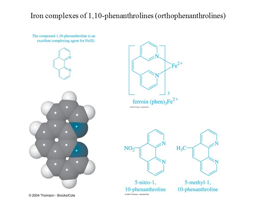 Iron complexes of 1,10-phenanthrolines (orthophenanthrolines)