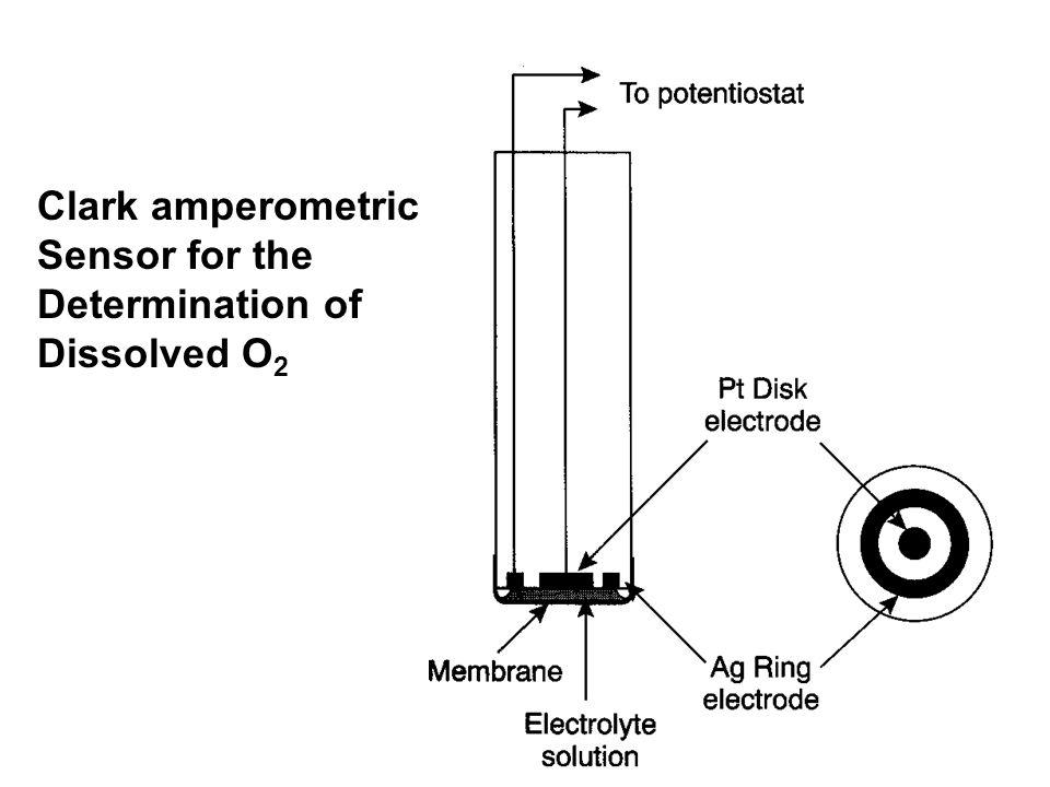 Clark amperometric Sensor for the Determination of Dissolved O 2