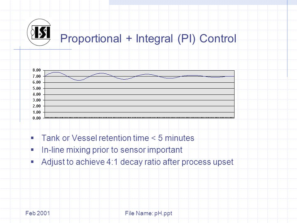 File Name: pH.pptFeb 2001 Proportional + Integral (PI) Control  Tank or Vessel retention time < 5 minutes  In-line mixing prior to sensor important