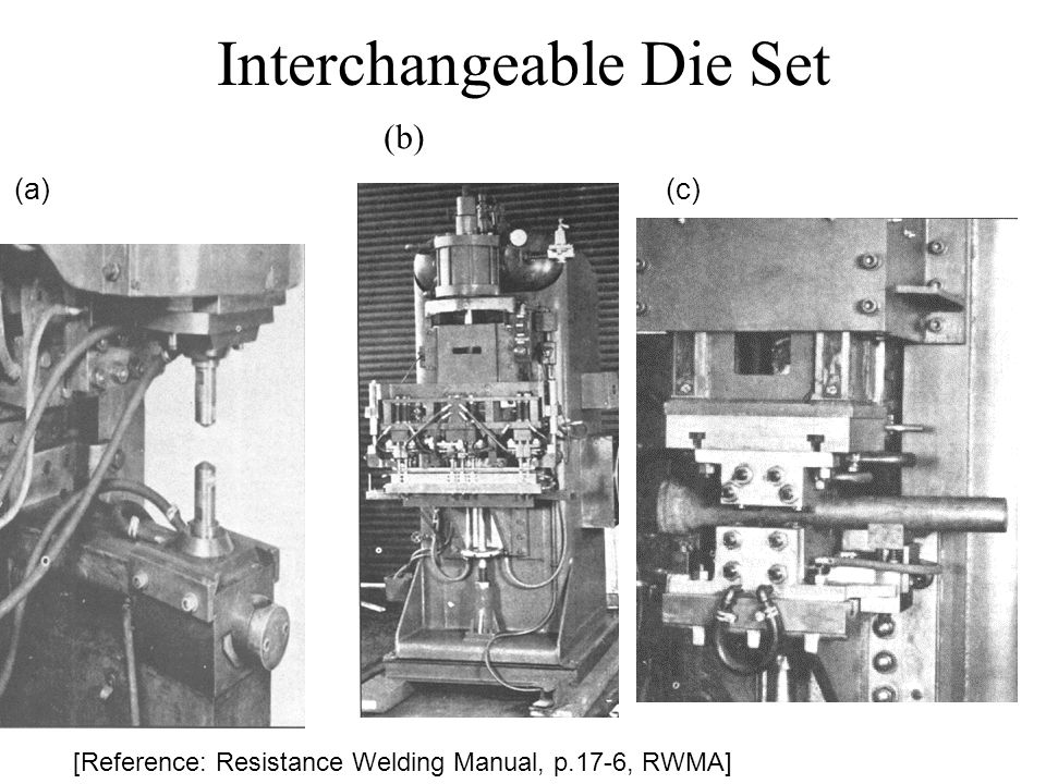 Interchangeable Die Set (a) (b) (c) [Reference: Resistance Welding Manual, p.17-6, RWMA] (b)