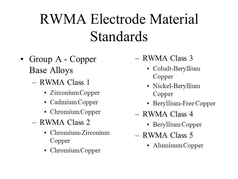 RWMA Electrode Material Standards Group A - Copper Base Alloys –RWMA Class 1 Zirconium Copper Cadmium Copper Chromium Copper –RWMA Class 2 Chromium-Zirconium Copper Chromium Copper –RWMA Class 3 Cobalt-Beryllium Copper Nickel-Beryllium Copper Beryllium-Free Copper –RWMA Class 4 Beryllium Copper –RWMA Class 5 Aluminum Copper