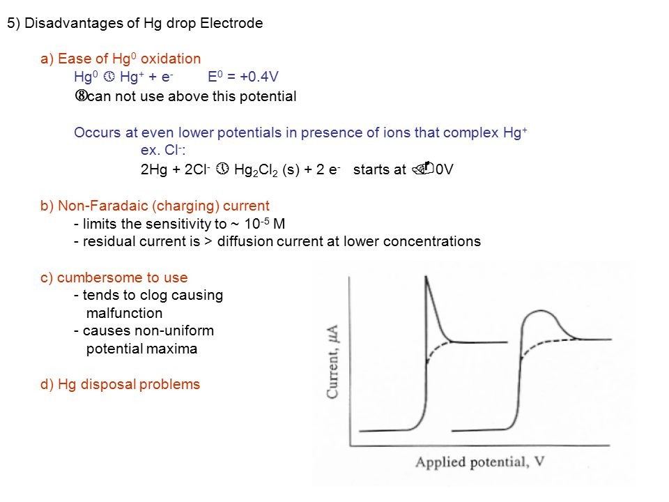 5) Disadvantages of Hg drop Electrode a) Ease of Hg 0 oxidation Hg 0 » Hg + + e - E 0 = +0.4V ˆ can not use above this potential Occurs at even lower