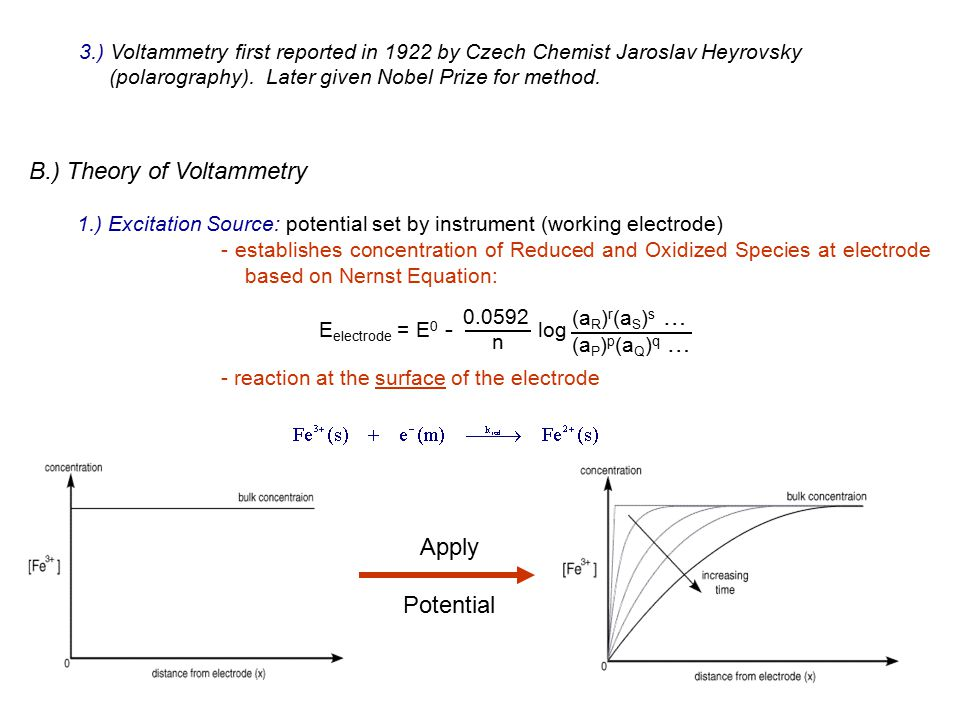 3.) Voltammetry first reported in 1922 by Czech Chemist Jaroslav Heyrovsky (polarography). Later given Nobel Prize for method. B.) Theory of Voltammet