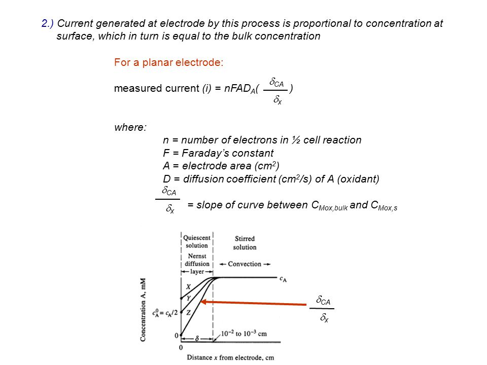 2.) Current generated at electrode by this process is proportional to concentration at surface, which in turn is equal to the bulk concentration For a