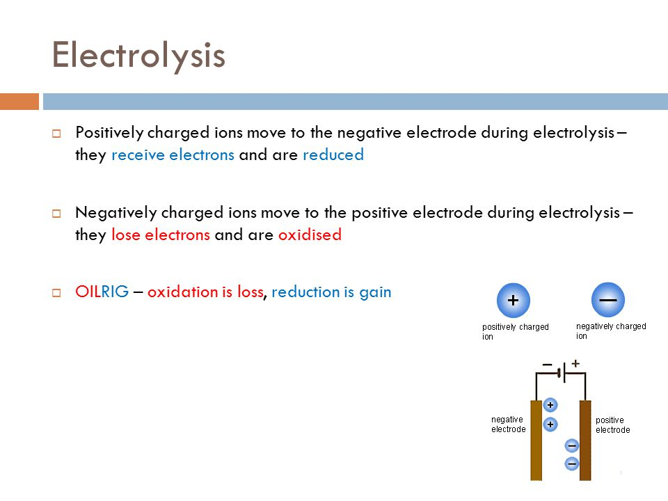 Electrolysis Products  Ionic substances in solution break down into elements during electrolysis – different elements are released depending on the particular ionic substance…