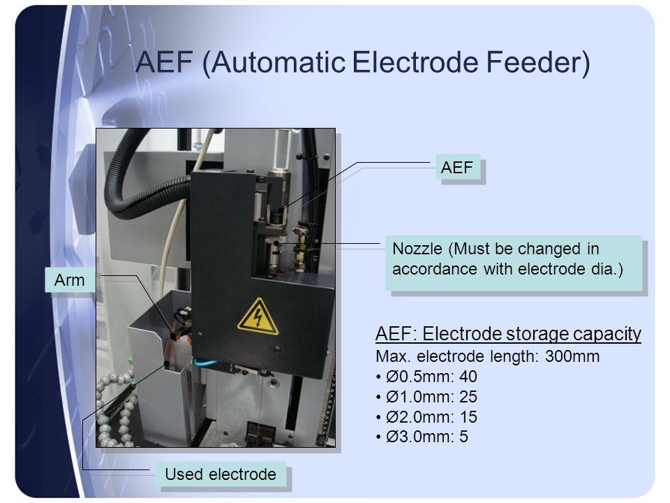 AEF (Automatic Electrode Feeder) Used electrode Arm AEF AEF: Electrode storage capacity Max. electrode length: 300mm Ø0.5mm: 40 Ø1.0mm: 25 Ø2.0mm: 15