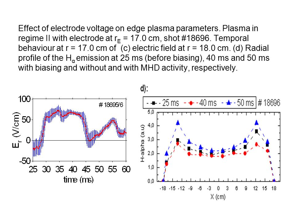 Effect of electrode voltage on edge plasma parameters.