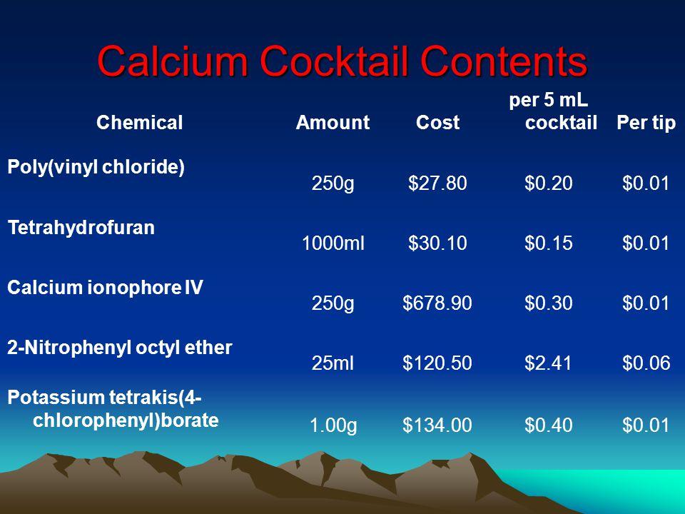 Calcium Cocktail Contents ChemicalAmountCost per 5 mL cocktailPer tip Poly(vinyl chloride) 250g$27.80$0.20$0.01 Tetrahydrofuran 1000ml$30.10$0.15$0.01 Calcium ionophore IV 250g$678.90$0.30$0.01 2-Nitrophenyl octyl ether 25ml$120.50$2.41$0.06 Potassium tetrakis(4- chlorophenyl)borate 1.00g$134.00$0.40$0.01