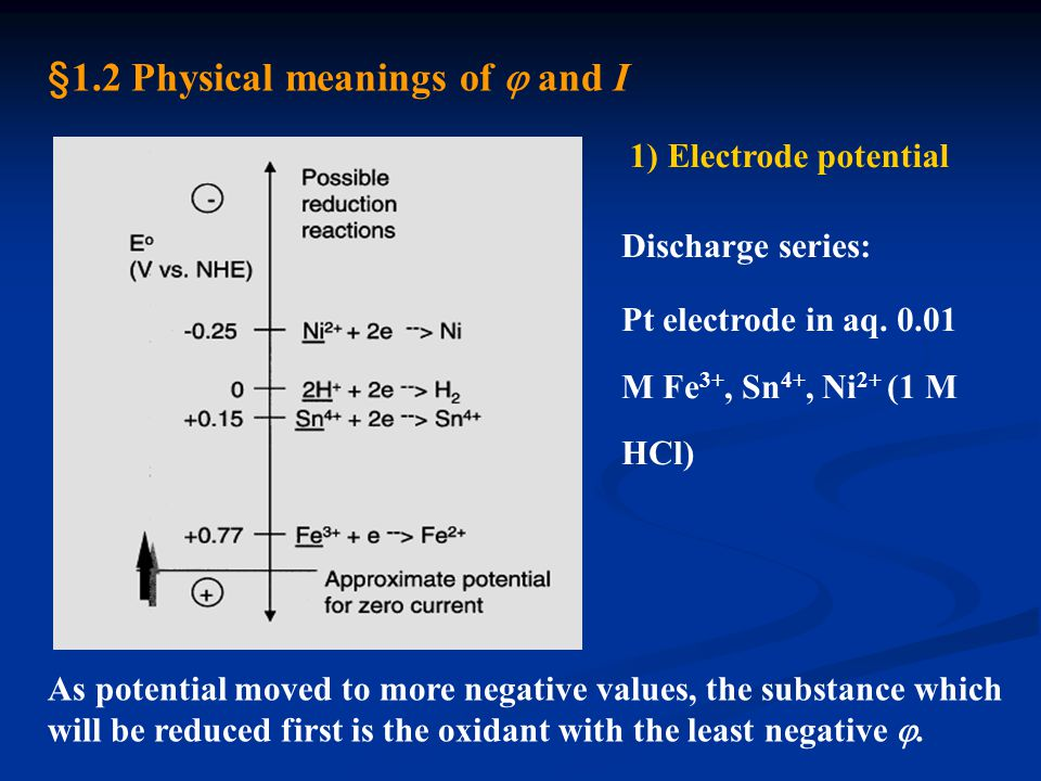 Pt electrode in aq. 0.01 M Fe 3+, Sn 4+, Ni 2+ (1 M HCl) Discharge series: As potential moved to more negative values, the substance which will be red
