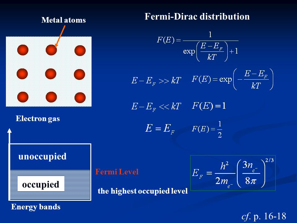 the highest occupied level Electron gas Metal atoms unoccupied Fermi Level occupied Energy bands Fermi-Dirac distribution cf. p. 16-18