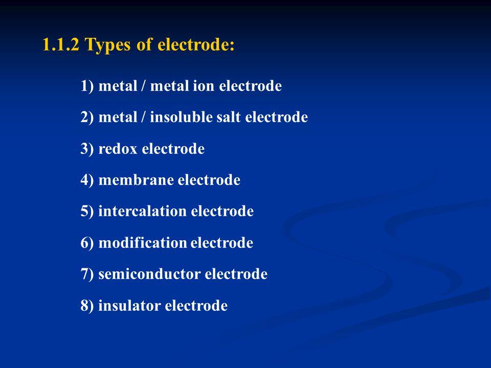 1.1.2 Types of electrode: 1) metal / metal ion electrode 2) metal / insoluble salt electrode 3) redox electrode 4) membrane electrode 5) intercalation