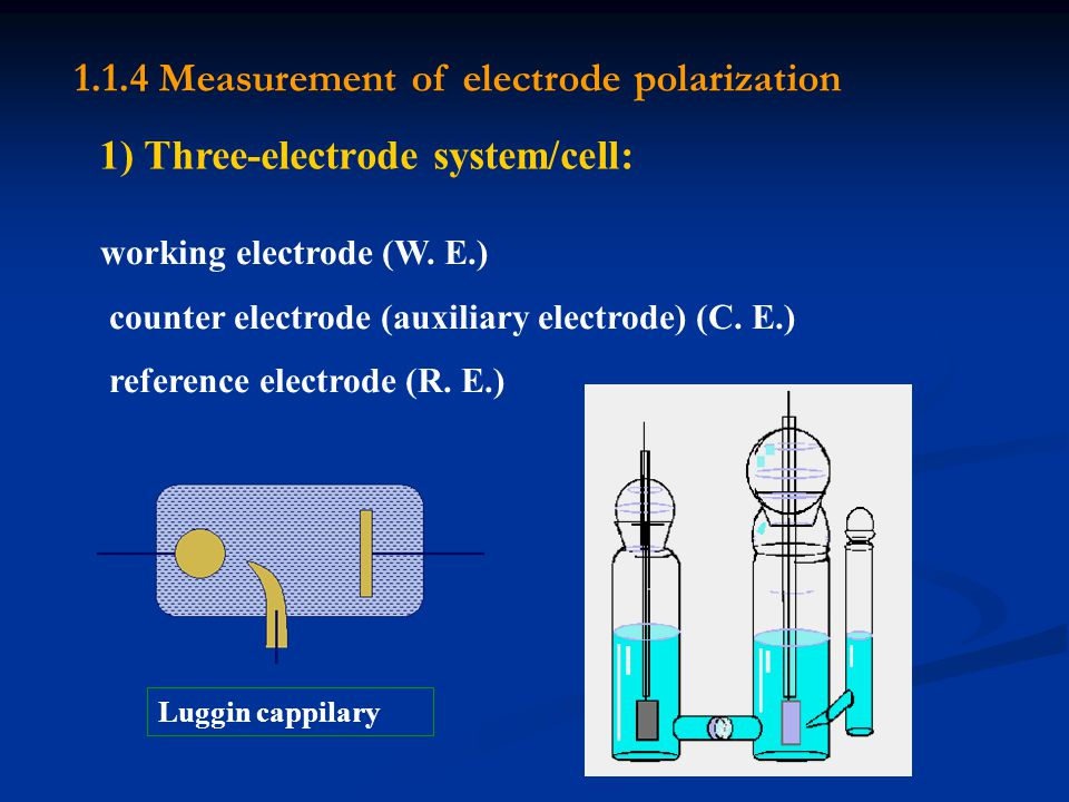 working electrode (W. E.) counter electrode (auxiliary electrode) (C. E.) reference electrode (R. E.) 1) Three-electrode system/cell: 1.1.4 Measuremen