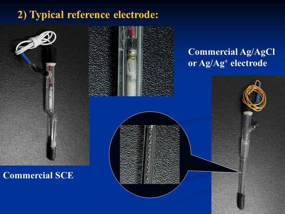 Allen J.Bard, Martin Stratmann, Encyclopedia of Electrochemistry, Wiley.