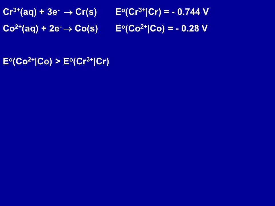 Cr 3+ (aq) + 3e -  Cr(s) E o (Cr 3+ |Cr) = - 0.744 V Co 2+ (aq) + 2e -  Co(s) E o (Co 2+ |Co) = - 0.28 V E o (Co 2+ |Co) > E o (Cr 3+ |Cr)