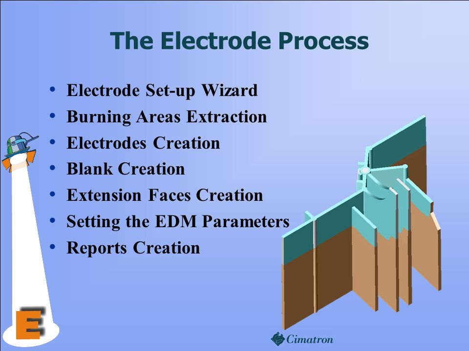 The Electrode Process Electrode Set-up Wizard Burning Areas Extraction Electrodes Creation Blank Creation Extension Faces Creation Setting the EDM Par