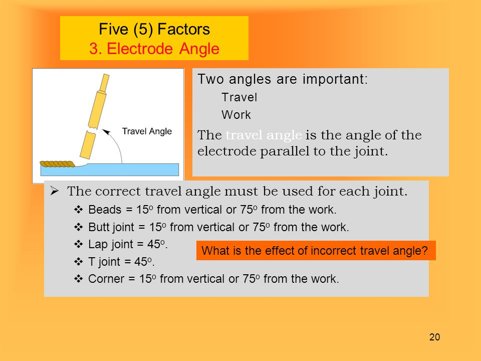 20 Five (5) Factors 3. Electrode Angle Two angles are important: Travel Work The travel angle is the angle of the electrode parallel to the joint.  T