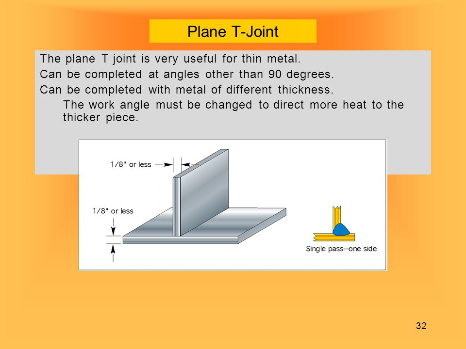 32 Plane T-Joint The plane T joint is very useful for thin metal. Can be completed at angles other than 90 degrees. Can be completed with metal of dif