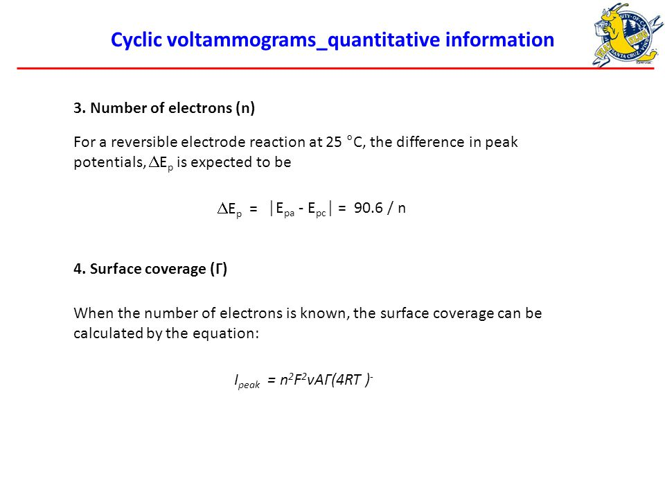 Cyclic voltammograms_quantitative information 3.