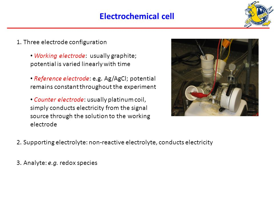 Electrochemical cell 1.