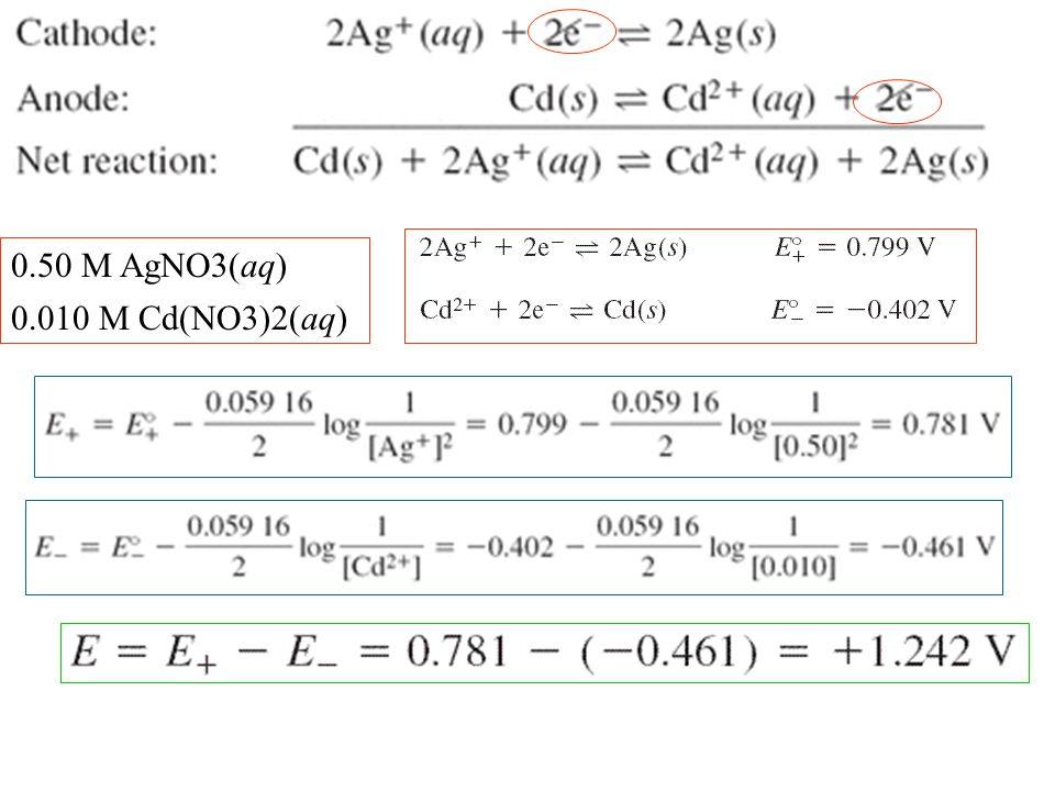 0.50 M AgNO3(aq) 0.010 M Cd(NO3)2(aq)