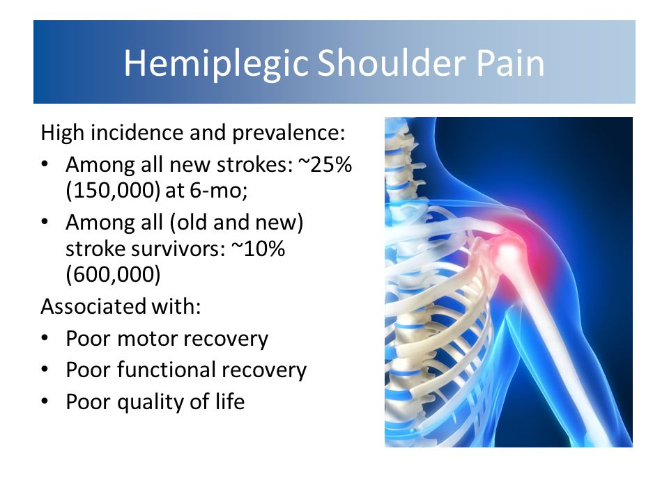 Hemiplegic Shoulder Pain High incidence and prevalence: Among all new strokes: ~25% (150,000) at 6-mo; Among all (old and new) stroke survivors: ~10% (600,000) Associated with: Poor motor recovery Poor functional recovery Poor quality of life