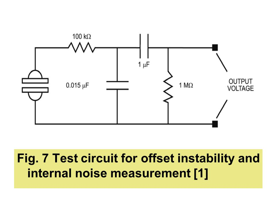 Fig. 7 Test circuit for offset instability and internal noise measurement [1]