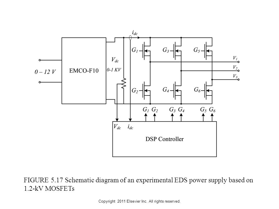 Copyright 2011 Elsevier Inc. All rights reserved. FIGURE 5.17 Schematic diagram of an experimental EDS power supply based on 1.2-kV MOSFETs