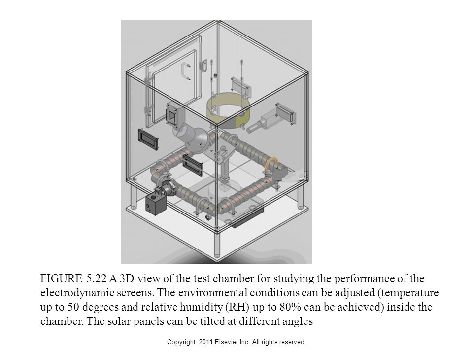 Copyright 2011 Elsevier Inc. All rights reserved. FIGURE 5.22 A 3D view of the test chamber for studying the performance of the electrodynamic screens