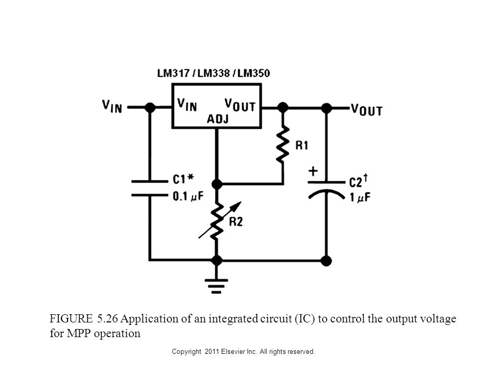 Copyright 2011 Elsevier Inc. All rights reserved. FIGURE 5.26 Application of an integrated circuit (IC) to control the output voltage for MPP operatio