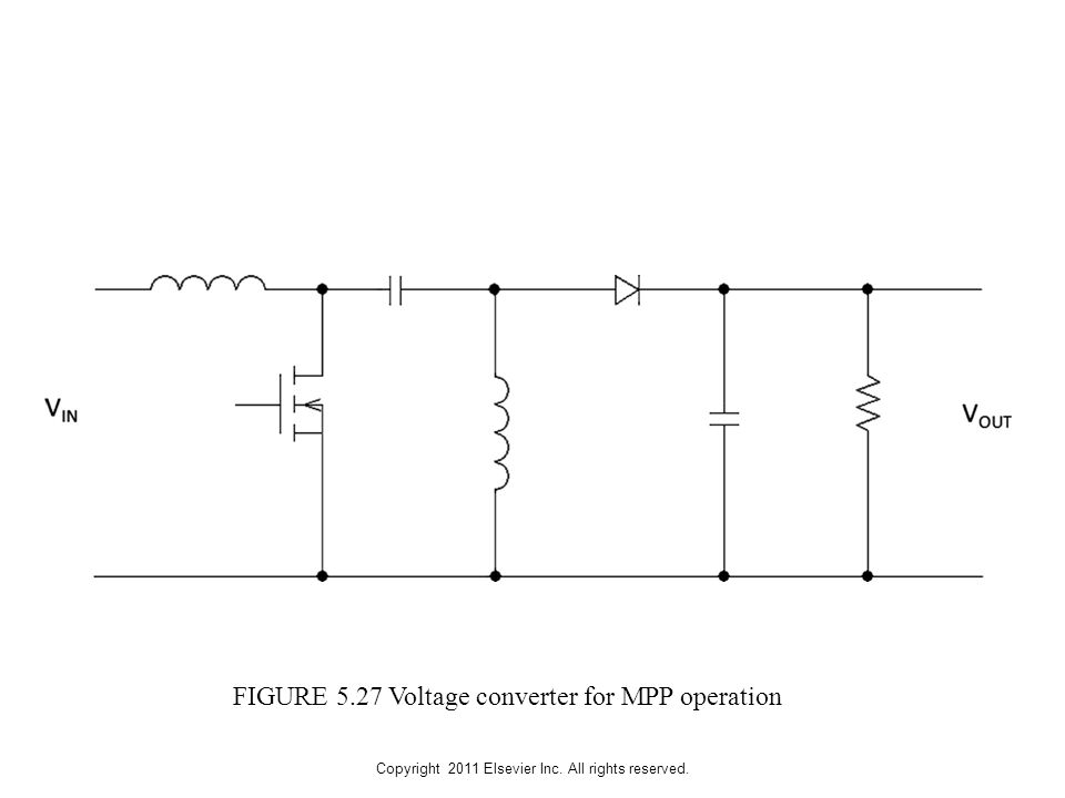 Copyright 2011 Elsevier Inc. All rights reserved. FIGURE 5.27 Voltage converter for MPP operation
