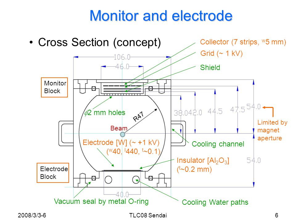 Features of the test chamber Electron monitor –Monitor and electrode are exchangeable.