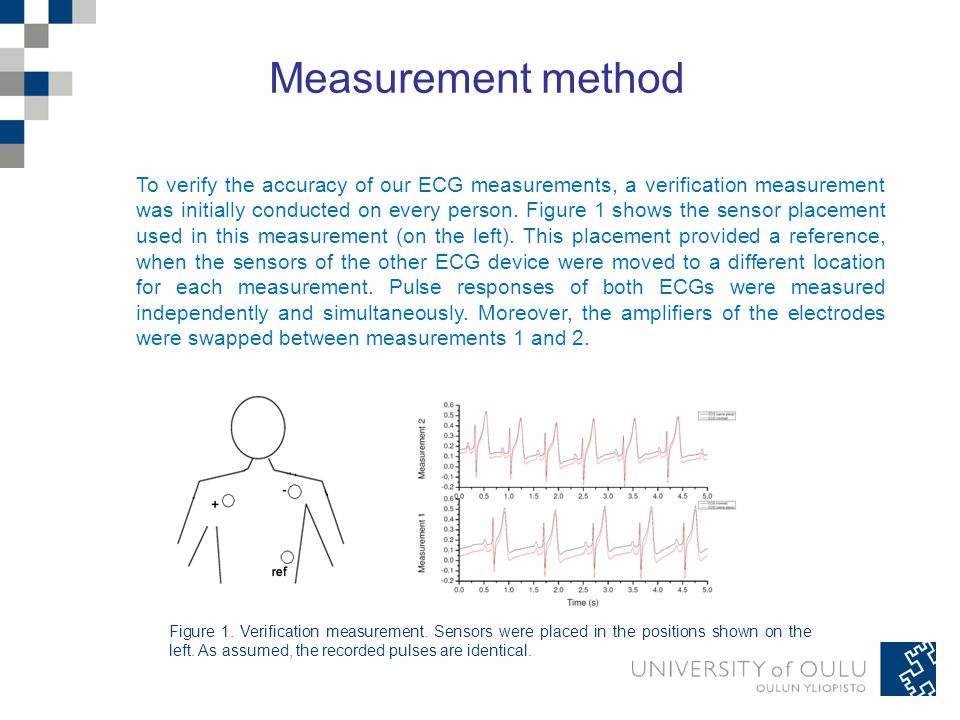 [1] Suyoung Bang, Changik Lee, Jinwoo Park, Min-Chang Cho, Young-Gyu Yoon and SeongHwan Cho, A pulse transit time measurement method based on electrocardiography and bioimpedance, in Biomedical Circuits and Systems Conference, 2009.