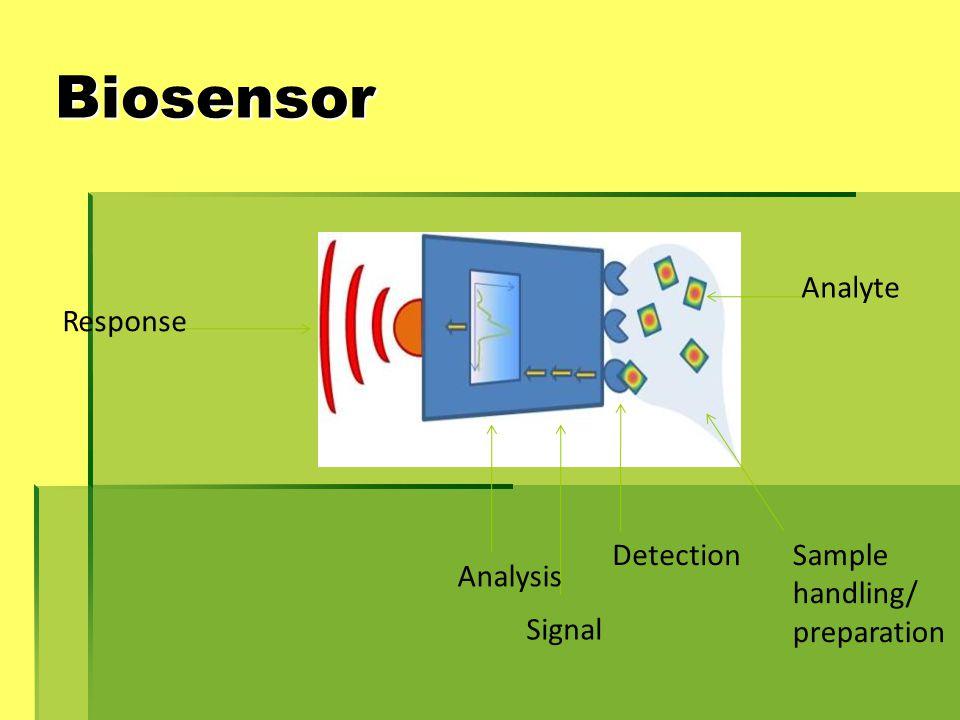 Biosensor Analyte Sample handling/ preparation Detection Signal Analysis Response