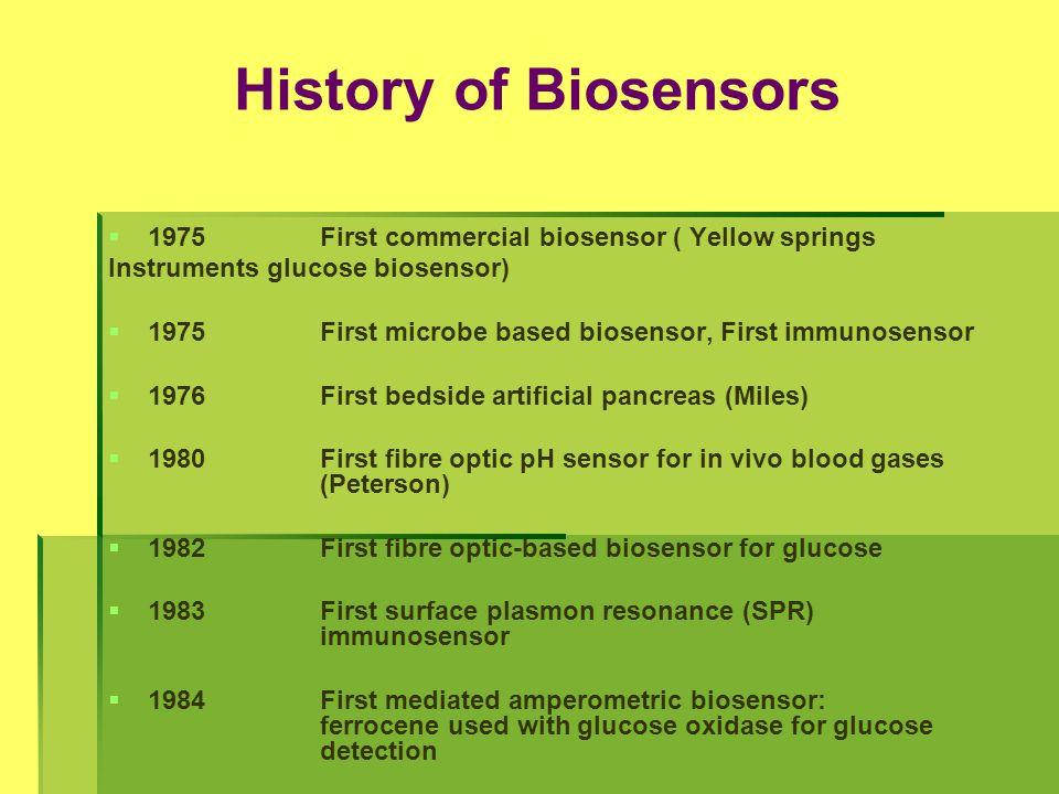  1975 First commercial biosensor ( Yellow springs Instruments glucose biosensor)   1975First microbe based biosensor, First immunosensor   1976