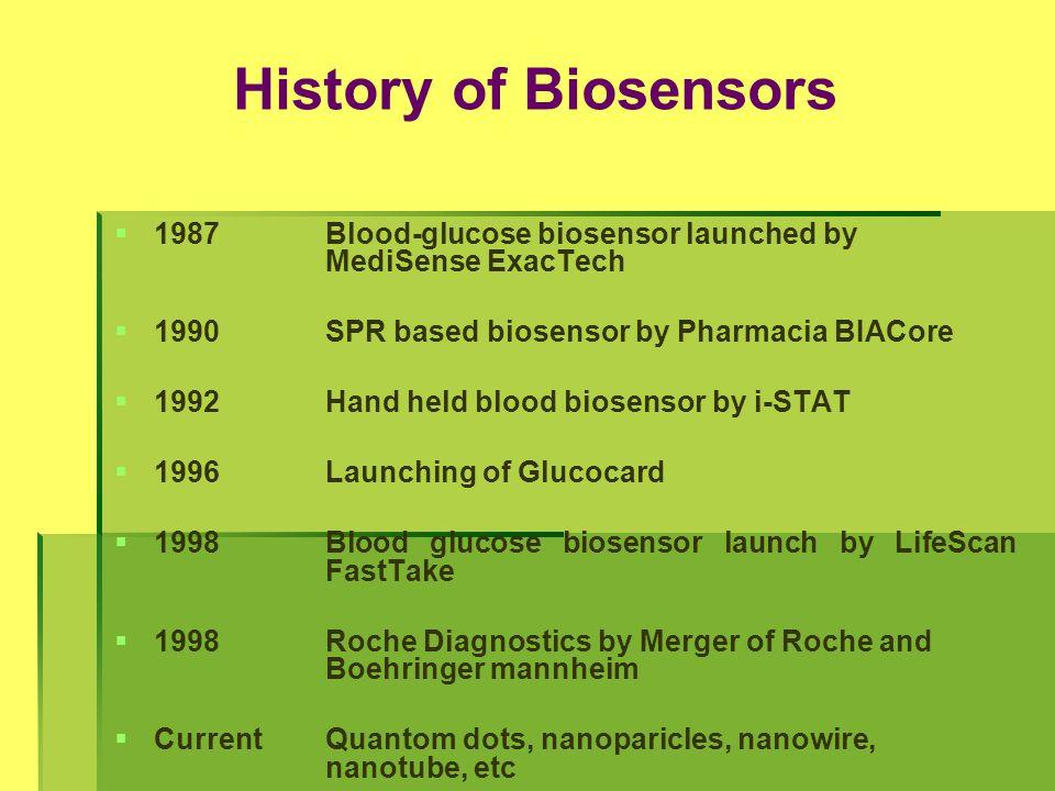   1987Blood-glucose biosensor launched by MediSense ExacTech   1990SPR based biosensor by Pharmacia BIACore   1992Hand held blood biosensor by i
