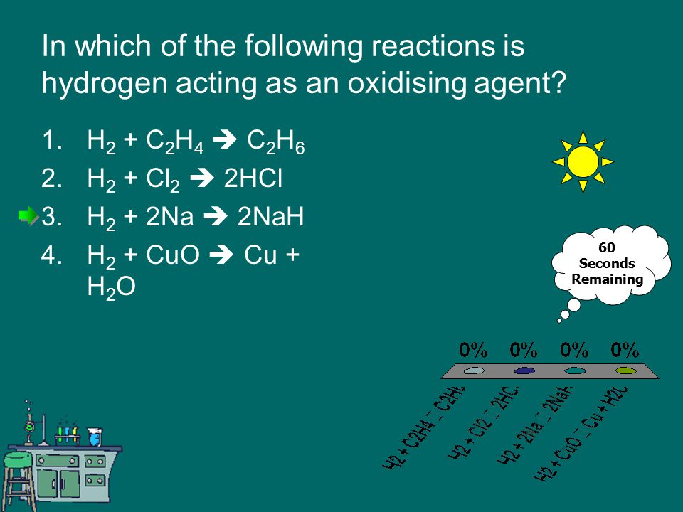 In which of the following reactions is hydrogen acting as an oxidising agent.