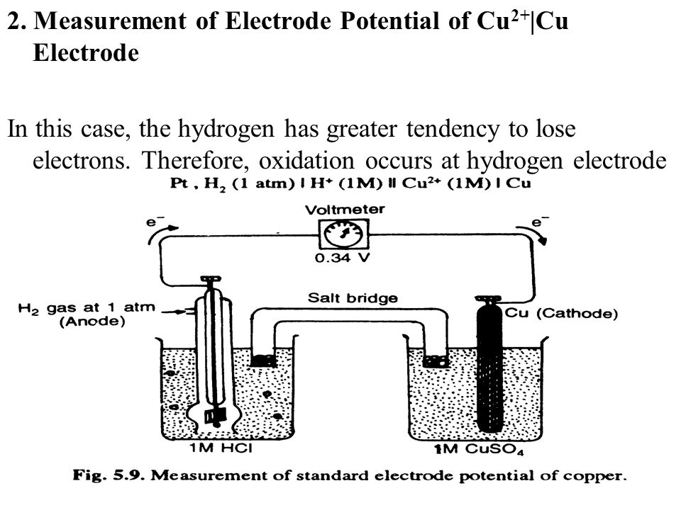 2. Measurement of Electrode Potential of Cu 2+ |Cu Electrode In this case, the hydrogen has greater tendency to lose electrons. Therefore, oxidation o