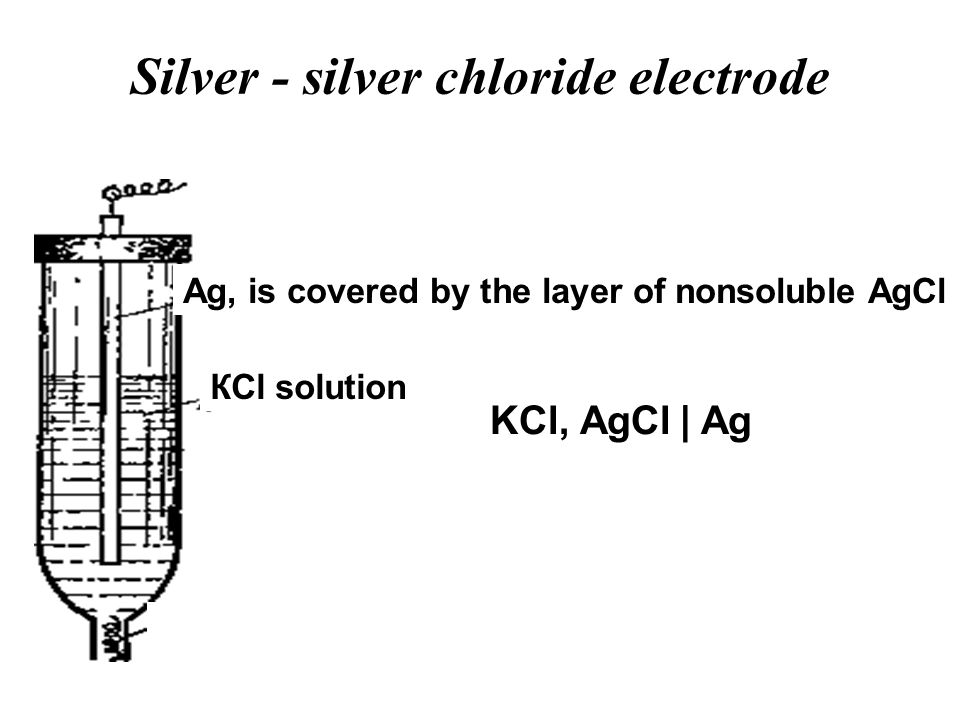 Silver - silver chloride electrode Ag, is covered by the layer of nonsoluble AgCl КCl solution KCl, AgCl | Ag