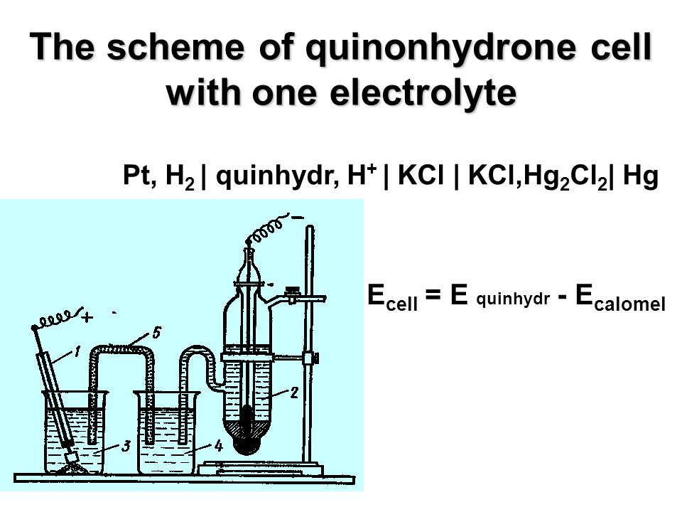 The scheme of quinonhydrone cell with one electrolyte Pt, Н 2 | quinhydr, H + | KCl | KCl,Hg 2 Cl 2 | Hg E cell = E quinhydr - E calomel