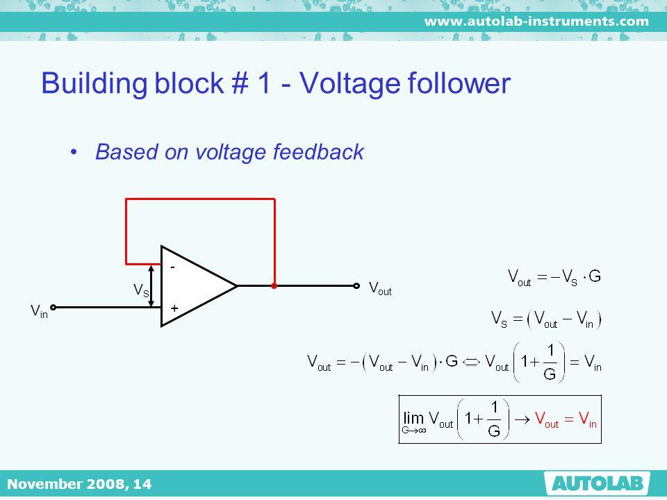 November 2008, 14 Building block # 1 - Voltage follower - + V out V in VSVS Based on voltage feedback