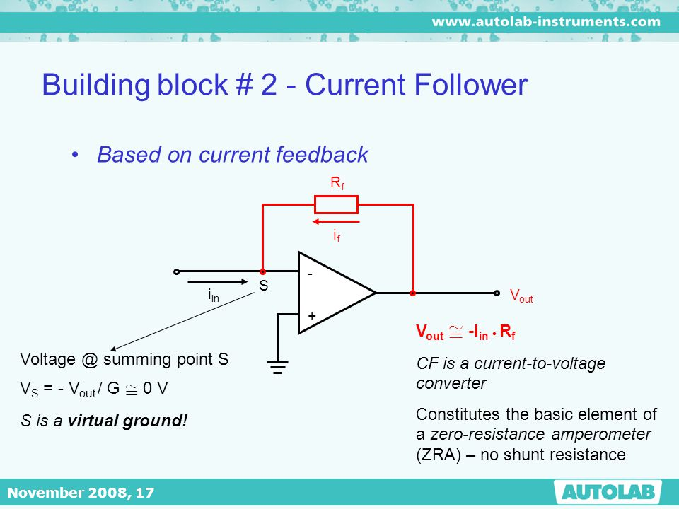 November 2008, 17 Building block # 2 - Current Follower Based on current feedback - + V out i in RfRf ifif S V out  -i in  R f CF is a current-to-vo