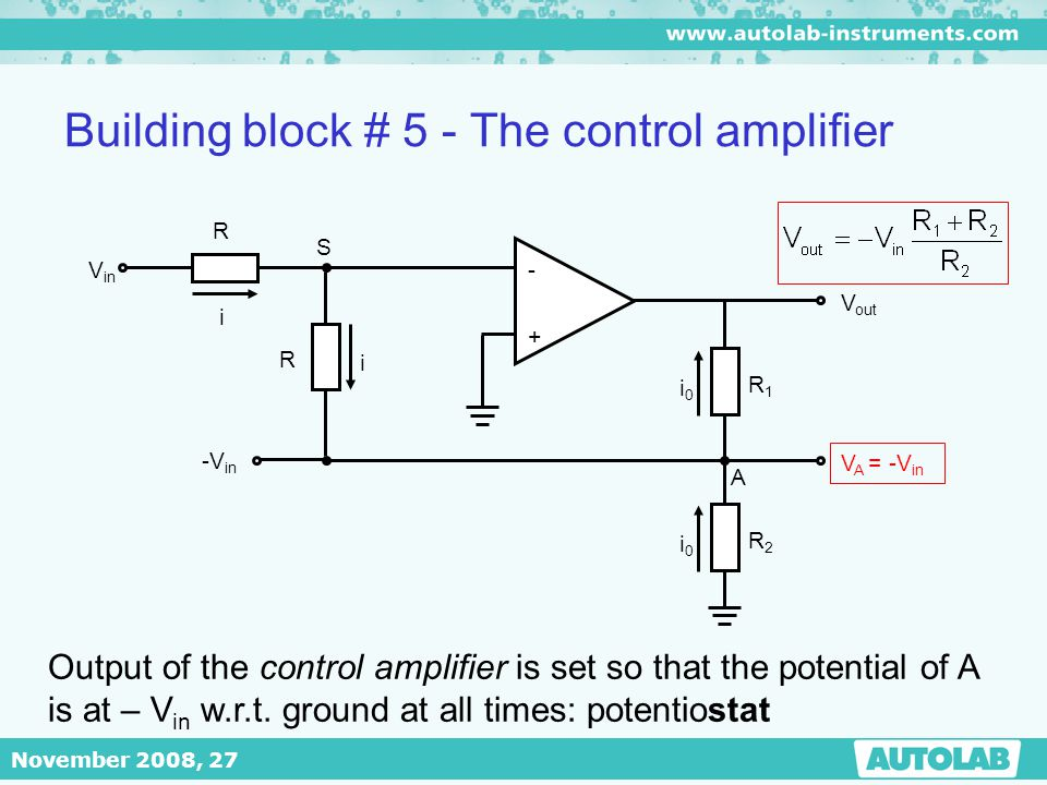 November 2008, 27 Building block # 5 - The control amplifier V out V A = -V in - + R1R1 R2R2 A i0i0 i0i0 R R i i S V in -V in Output of the control am