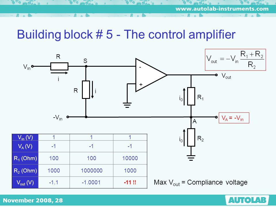 November 2008, 28 Building block # 5 - The control amplifier V out V A = -V in - + R1R1 R2R2 A i0i0 i0i0 R R i i S V in -V in V in (V)111 V A (V) R 1 (Ohm)100 10000 R 2 (Ohm)100010000001000 V out (V)-1.1-1.0001-11 !.