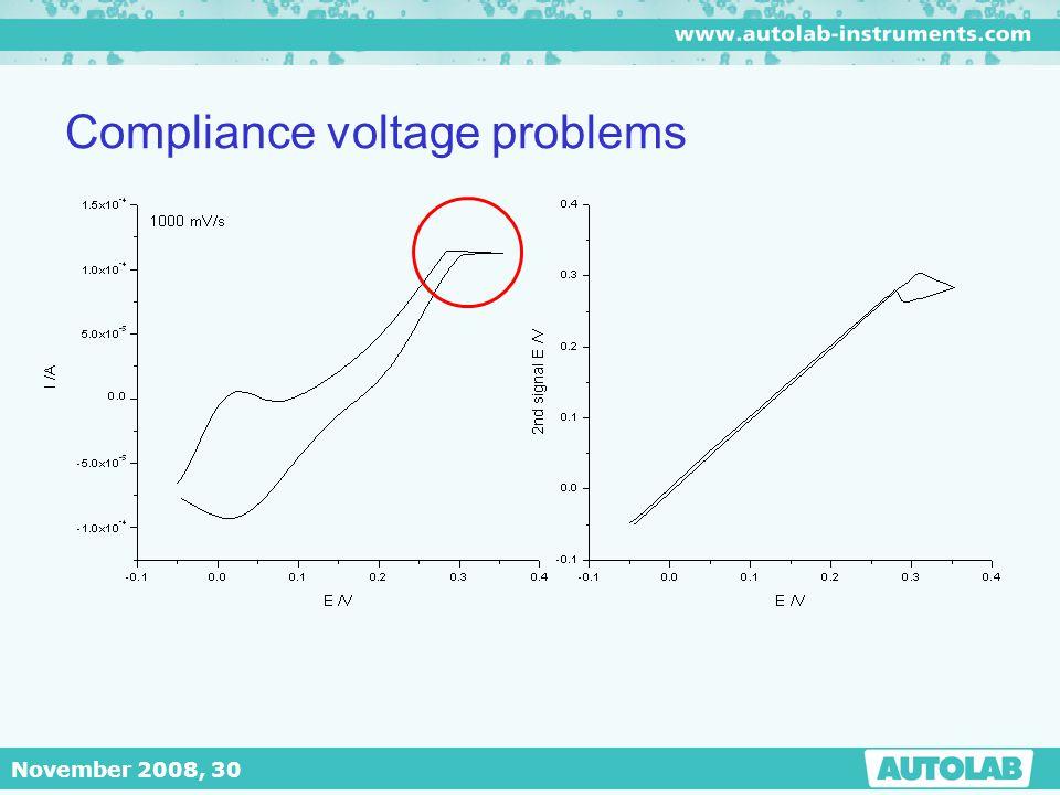 November 2008, 30 Compliance voltage problems