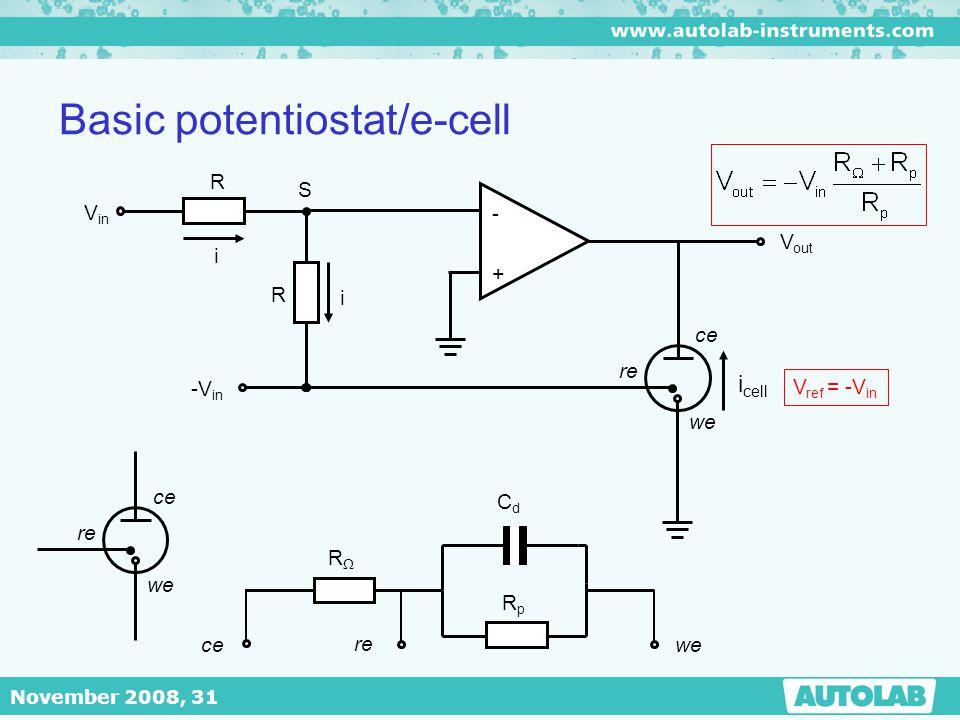 November 2008, 31 Basic potentiostat/e-cell - + R R i i S V in i cell V out ce we re -V in ce we re RR wece re RpRp CdCd V ref = -V in