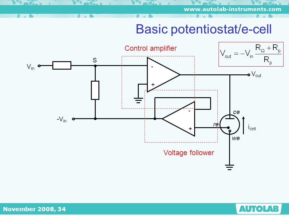 November 2008, 34 - + S i cell V out ce we re V in - + -V in Basic potentiostat/e-cell Voltage follower Control amplifier
